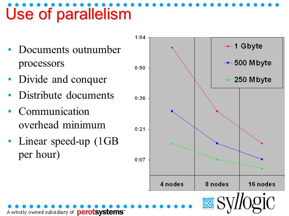Use of parallelism Documents outnumber processors Divide and conquer Distribute documents Communication overhead minimum Linear speed-up (1GB per hour)