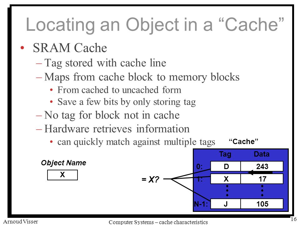 University of Amsterdam Computer Systems – cache characteristics Arnoud Visser 16 Locating an Object in a Cache SRAM Cache –Tag stored with cache line –Maps from cache block to memory blocks From cached to uncached form Save a few bits by only storing tag –No tag for block not in cache –Hardware retrieves information can quickly match against multiple tags X Object Name TagData D243 X 17 J105 0: 1: N-1: = X.