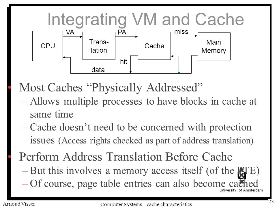 University of Amsterdam Computer Systems – cache characteristics Arnoud Visser 23 CPU Trans- lation Cache Main Memory VAPA miss hit data Integrating VM and Cache Most Caches Physically Addressed –Allows multiple processes to have blocks in cache at same time –Cache doesn't need to be concerned with protection issues (Access rights checked as part of address translation) Perform Address Translation Before Cache –But this involves a memory access itself (of the PTE) –Of course, page table entries can also become cached