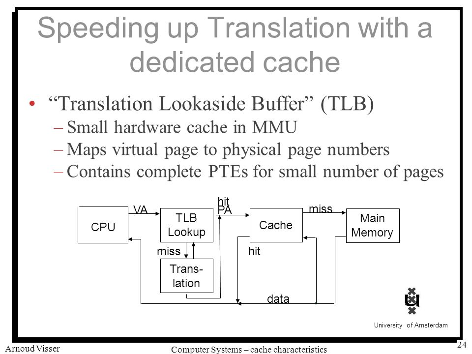 University of Amsterdam Computer Systems – cache characteristics Arnoud Visser 24 CPU TLB Lookup Cache Main Memory VAPA miss hit data Trans- lation hit miss Speeding up Translation with a dedicated cache Translation Lookaside Buffer (TLB) –Small hardware cache in MMU –Maps virtual page to physical page numbers –Contains complete PTEs for small number of pages