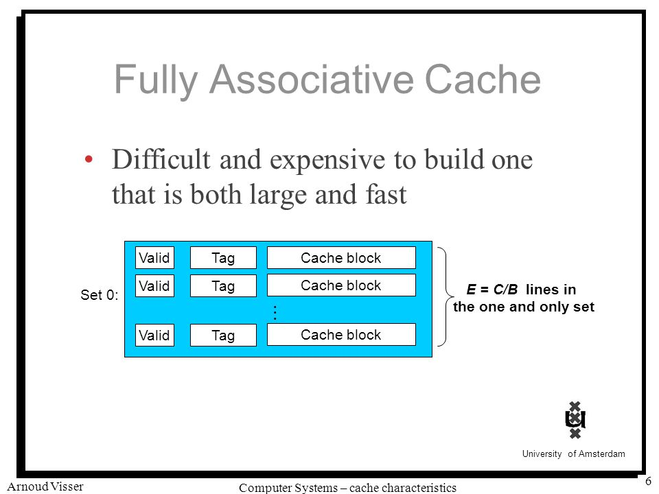 University of Amsterdam Computer Systems – cache characteristics Arnoud Visser 6 Fully Associative Cache Difficult and expensive to build one that is both large and fast Valid Tag Set 0: E = C/B lines in the one and only set ValidTag Cache block