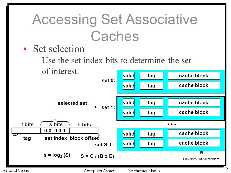 University of Amsterdam Computer Systems – cache characteristics Arnoud Visser 8 Accessing Set Associative Caches Set selection –Use the set index bits to determine the set of interest.