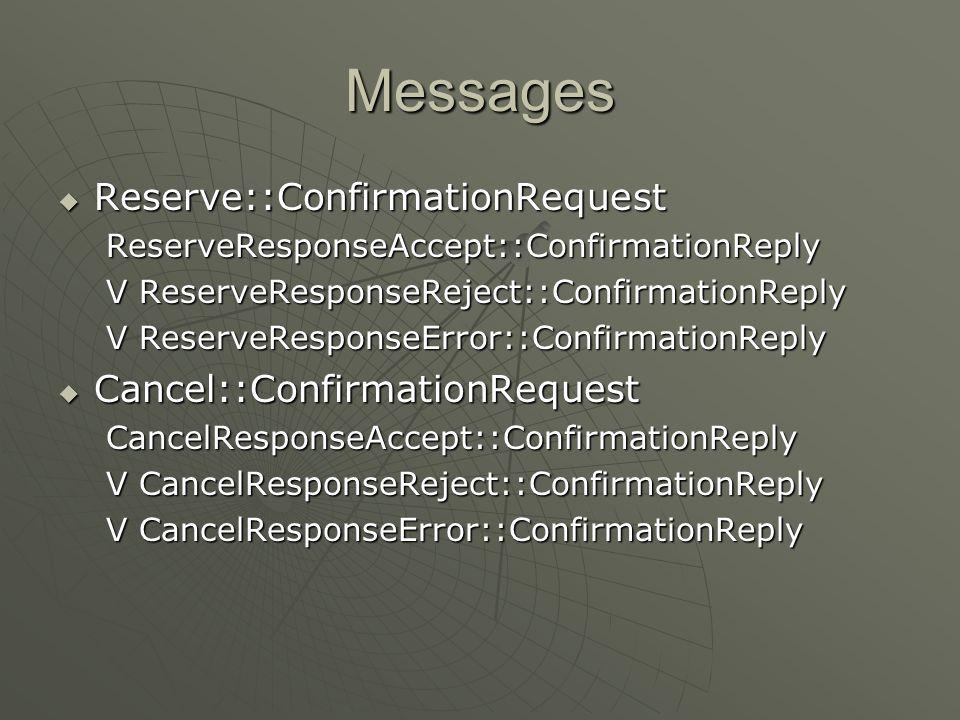 Messages  Reserve::ConfirmationRequest ReserveResponseAccept::ConfirmationReply V ReserveResponseReject::ConfirmationReply V ReserveResponseError::ConfirmationReply  Cancel::ConfirmationRequest CancelResponseAccept::ConfirmationReply V CancelResponseReject::ConfirmationReply V CancelResponseError::ConfirmationReply