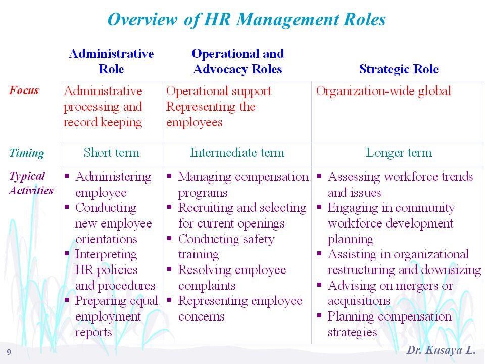 9 Dr. Kusaya L. Overview of HR Management Roles