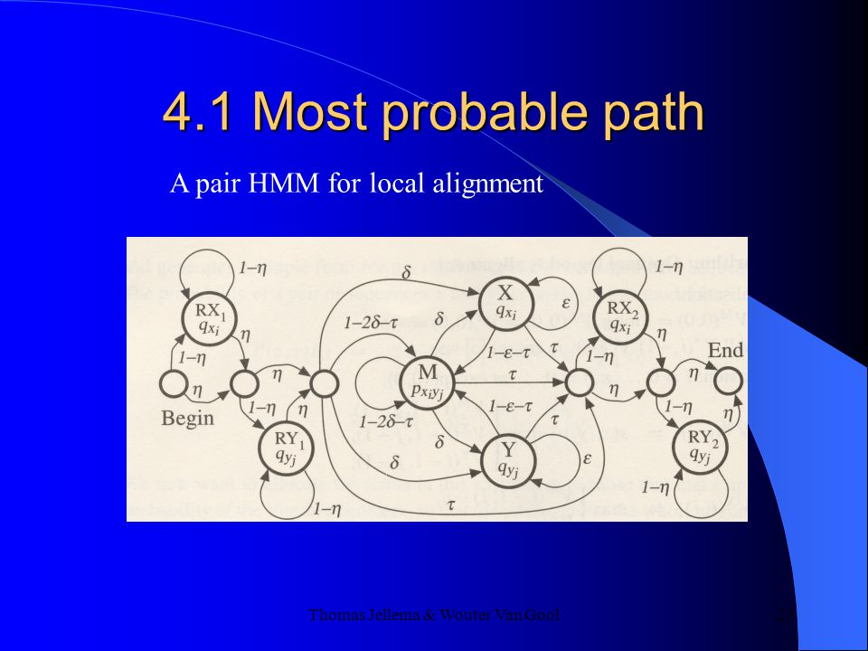 Thomas Jellema & Wouter Van Gool 23 4.1 Most probable path A pair HMM for local alignment