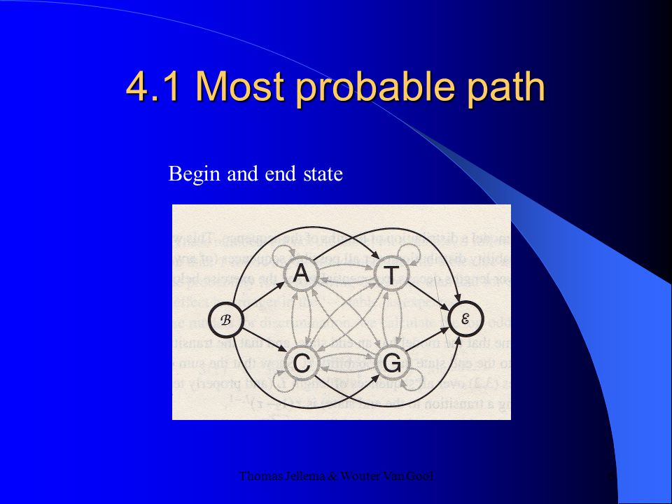Thomas Jellema & Wouter Van Gool 6 4.1 Most probable path Begin and end state
