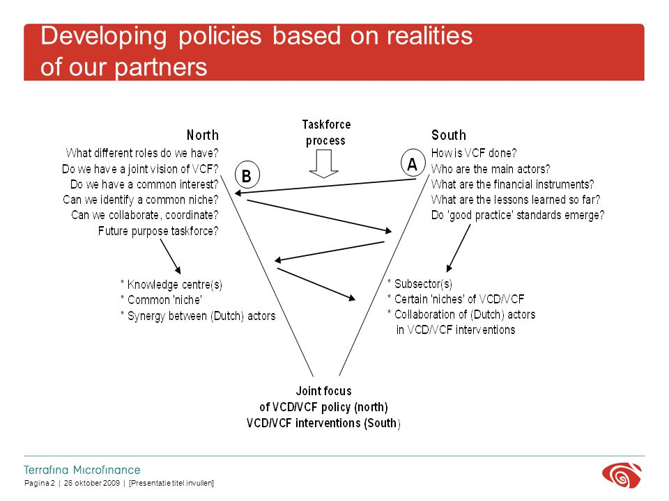 Pagina 2 | 26 oktober 2009 | [Presentatie titel invullen] Developing policies based on realities of our partners