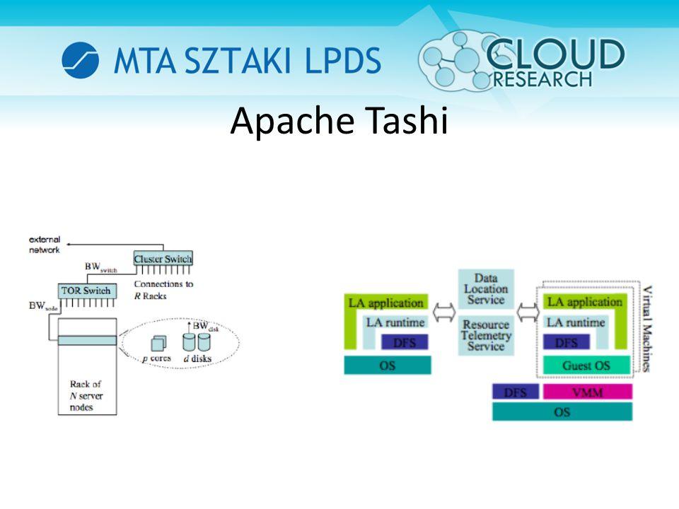 Apache Tashi