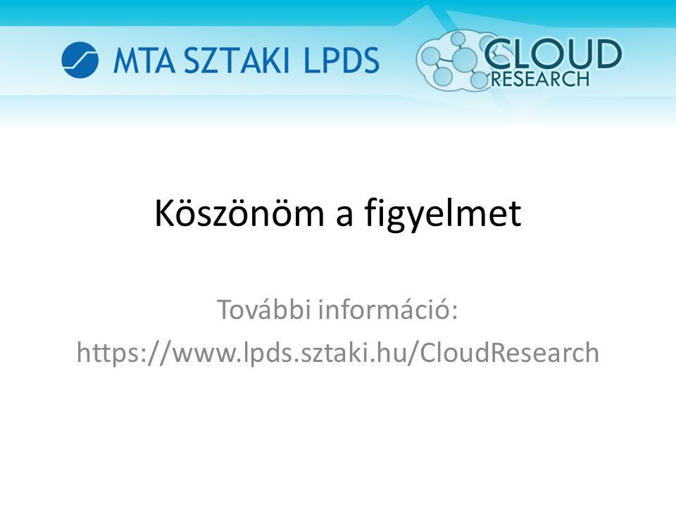 Köszönöm a figyelmet További információ: https://www.lpds.sztaki.hu/CloudResearch