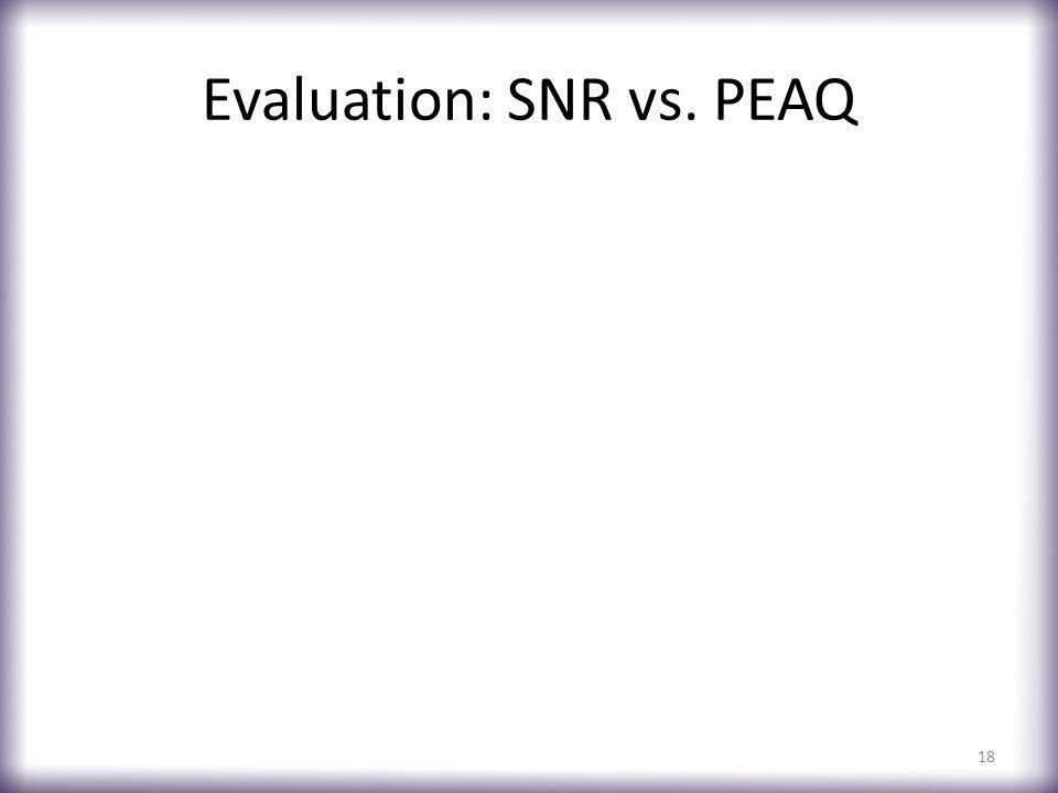 Evaluation: SNR vs. PEAQ 18