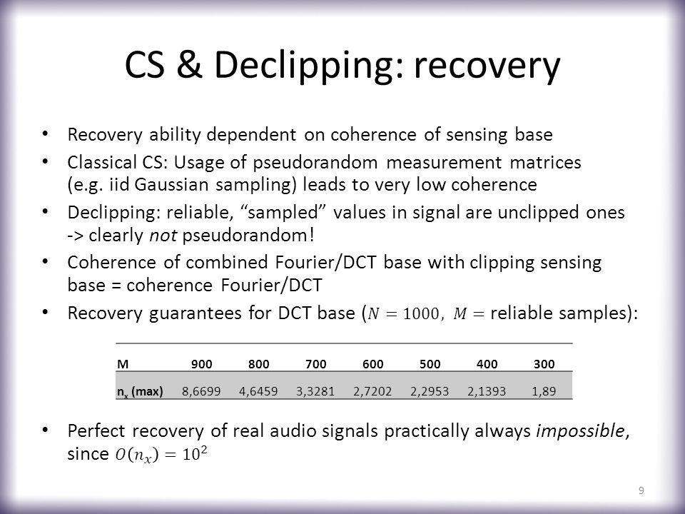 CS & Declipping: recovery 9 M900800700600500400300 n x (max)8,66994,64593,32812,72022,29532,13931,89