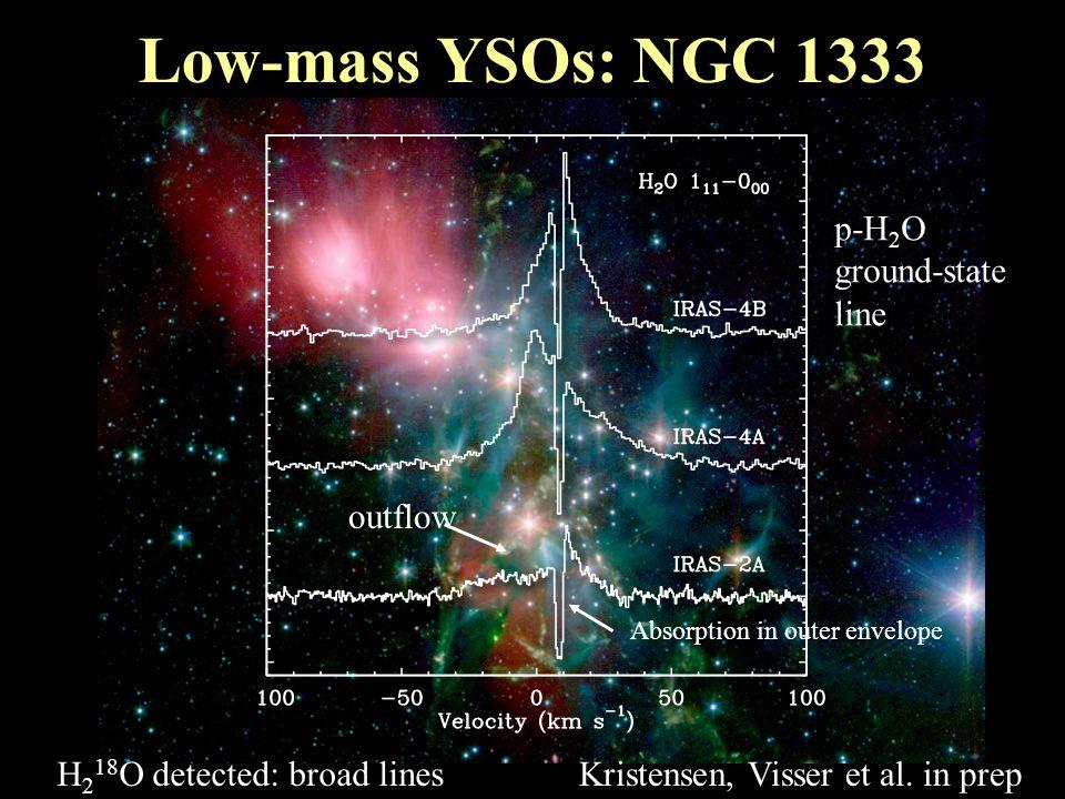Low-mass YSOs: NGC 1333 Kristensen, Visser et al.
