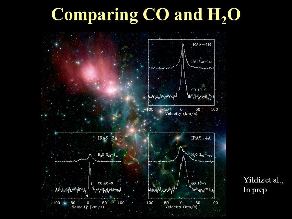Comparing CO and H 2 O Yildiz et al., In prep