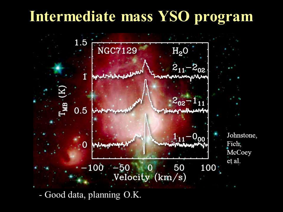 Intermediate mass YSO program - Good data, planning O.K. Johnstone, Fich, McCoey et al.