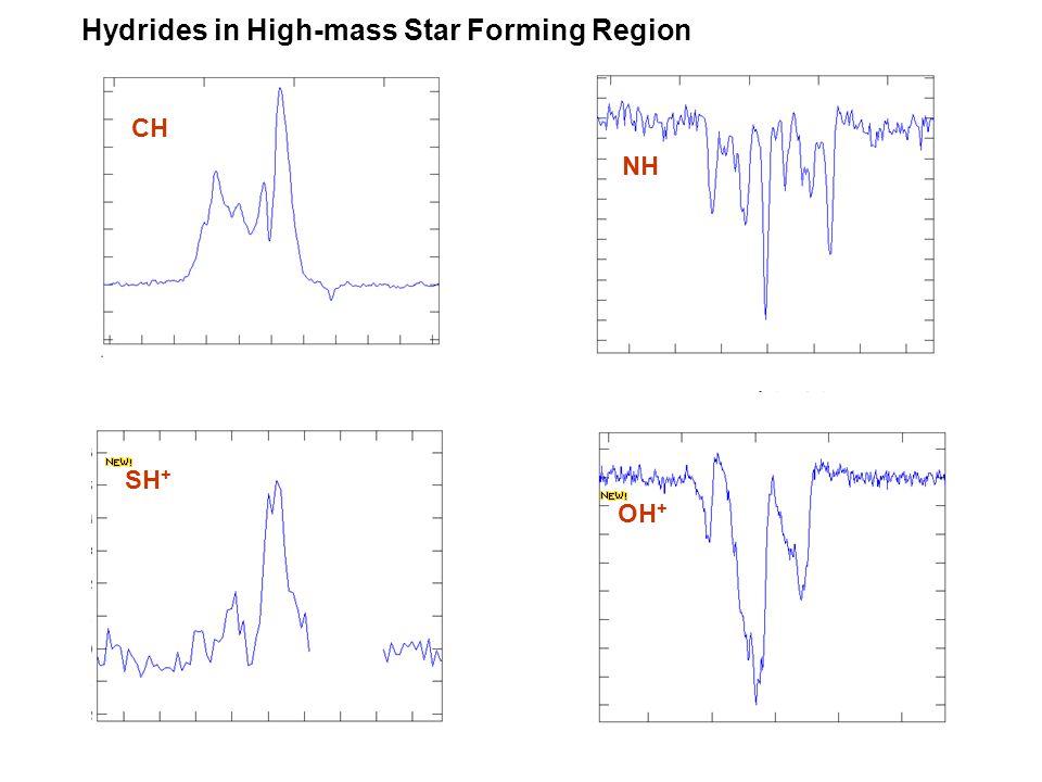 CH OH + NH SH + Hydrides in High-mass Star Forming Region