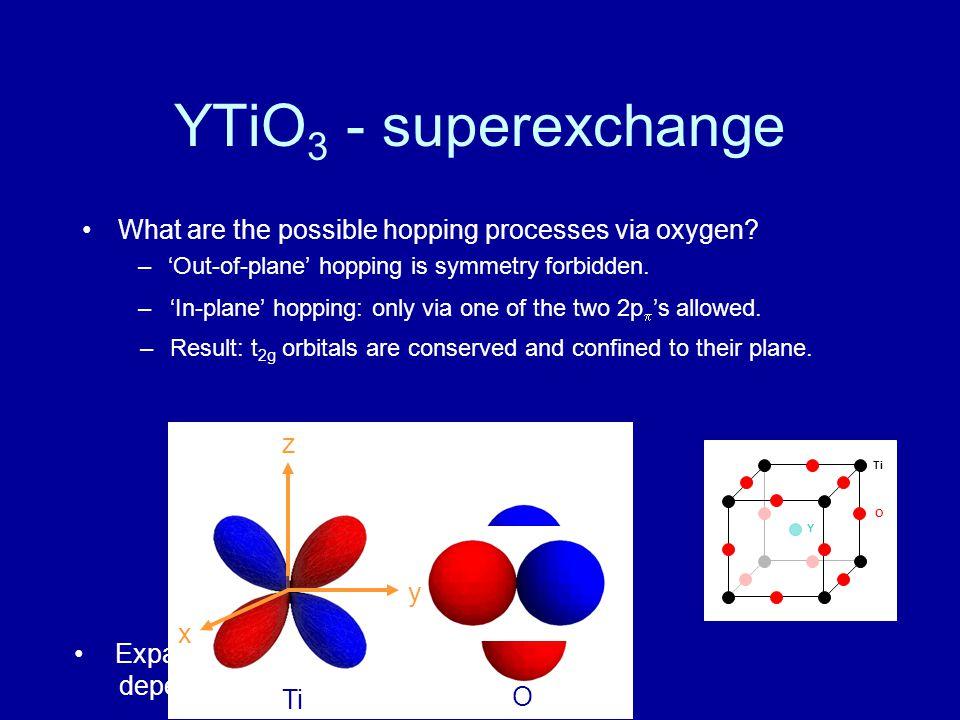 YTiO 3 - superexchange 3d t 2g Ti Superexchange interaction dependent on bond direction.