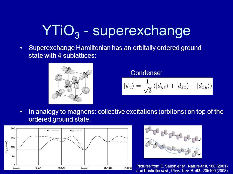 LaMnO 3 - Superexchange egeg t 2g e g orbitals order 'antiferro-orbitally': Excitations: e g orbital waves (orbitons) E.