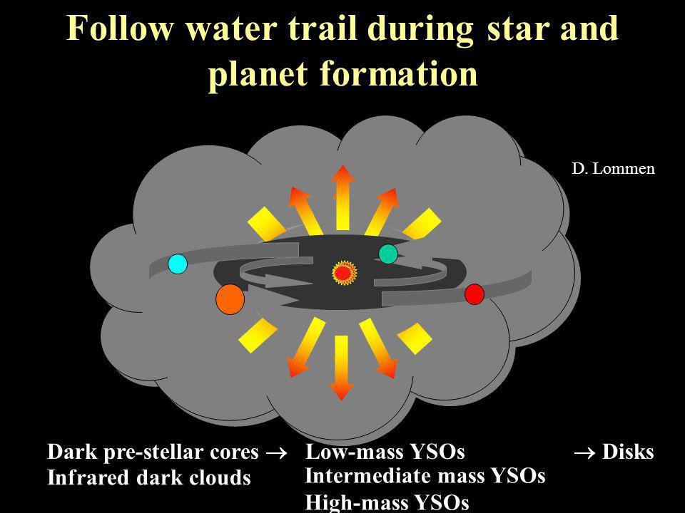 Follow water trail during star and planet formation D.
