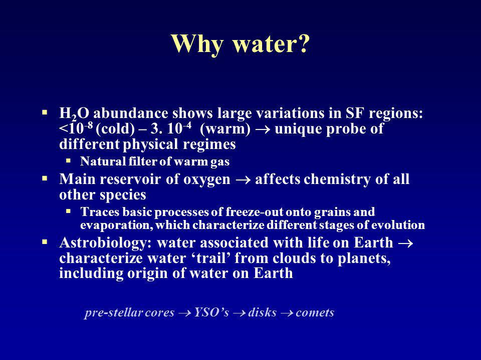 Why water.  H 2 O abundance shows large variations in SF regions: <10 -8 (cold) – 3.