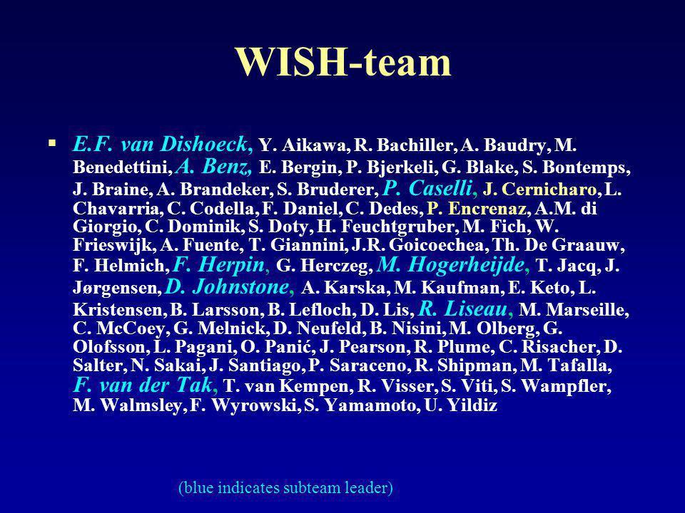 WISH-team  E.F. van Dishoeck, Y. Aikawa, R. Bachiller, A.