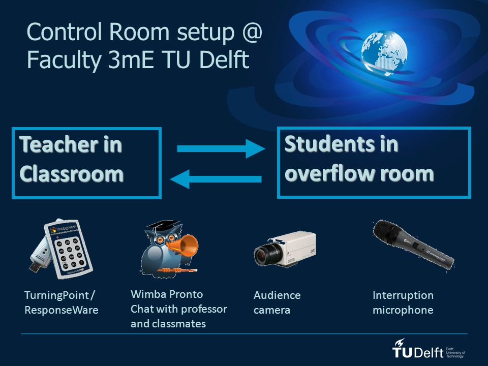 Control Room setup @ Faculty 3mE TU Delft Students in overflow room Students in overflow room Teacher in Classroom Teacher in Classroom TurningPoint / ResponseWare Wimba Pronto Chat with professor and classmates Audience camera Interruption microphone