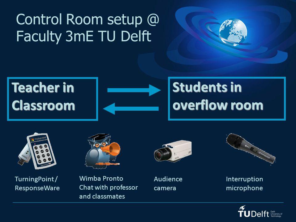 Control Room setup @ Faculty 3mE TU Delft Students in overflow room Students in overflow room Teacher in Classroom Teacher in Classroom TurningPoint /