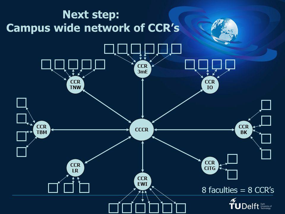 Next step: Campus wide network of CCR's 8 faculties = 8 CCR's CCR EWI CCR 3mE CCR TBM CCR BK CCR IO CCR CiTG CCR LR CCR TNW CCCR
