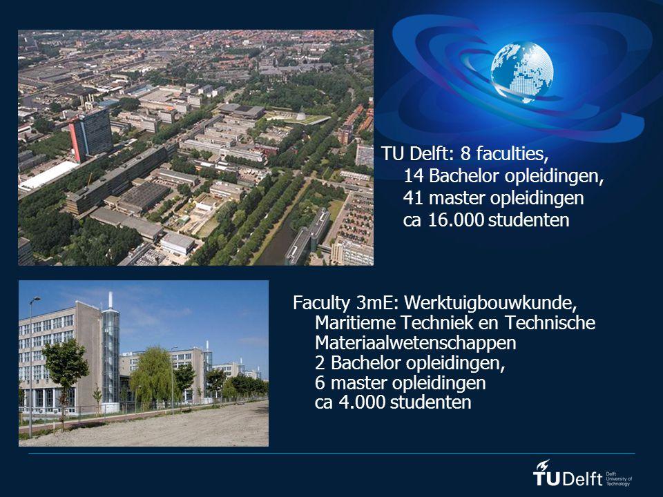 Faculty 3mE: Werktuigbouwkunde, Maritieme Techniek en Technische Materiaalwetenschappen 2 Bachelor opleidingen, 6 master opleidingen ca 4.000 studenten TU Delft: 8 faculties, 14 Bachelor opleidingen, 41 master opleidingen ca 16.000 studenten