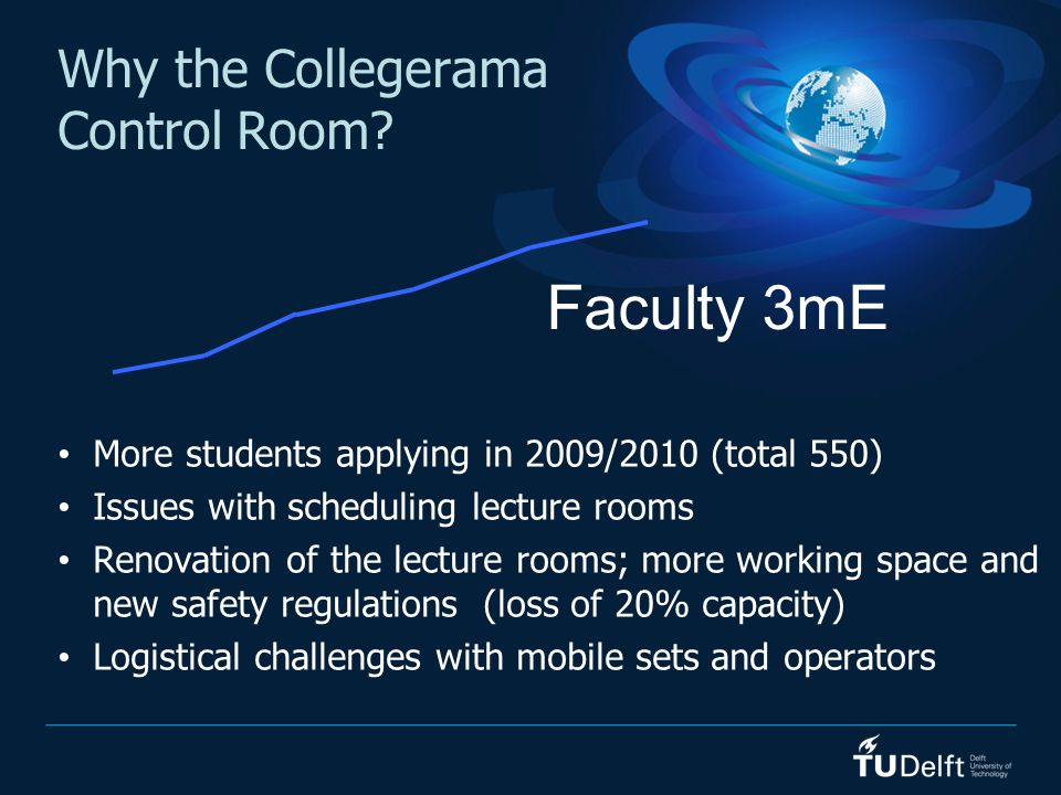 Why the Collegerama Control Room? More students applying in 2009/2010 (total 550) Issues with scheduling lecture rooms Renovation of the lecture rooms