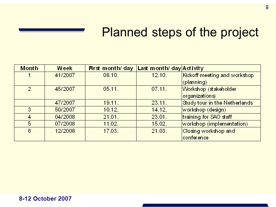 8-12 October Planned steps of the project