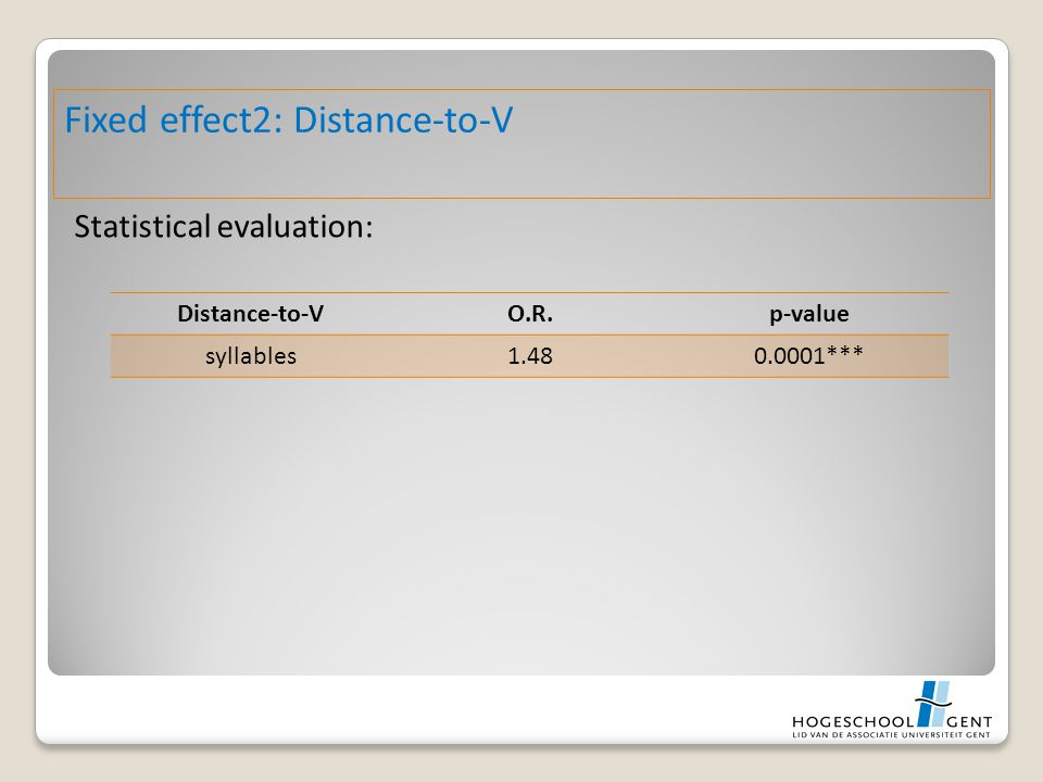 Statistical evaluation: Fixed effect2: Distance-to-V Distance-to-VO.R.p-value syllables1.480.0001***