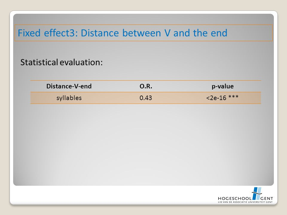 Statistical evaluation: Fixed effect3: Distance between V and the end Distance-V-endO.R.p-value syllables0.43<2e-16 ***