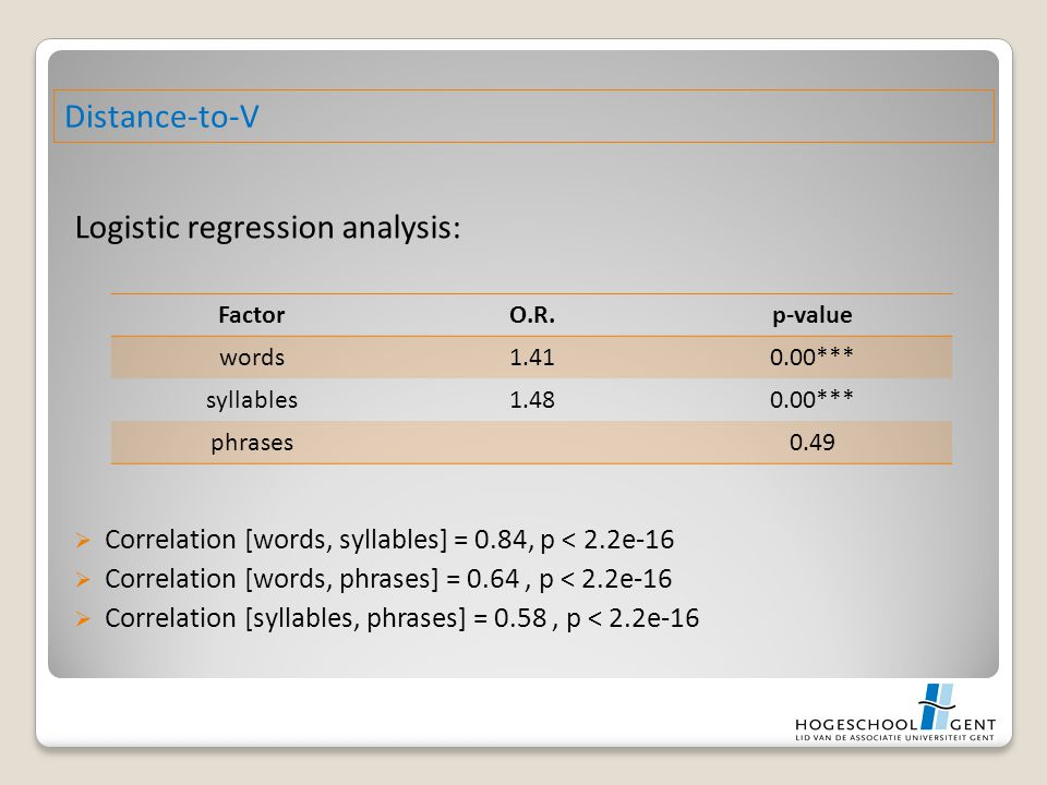 Logistic regression analysis:  Correlation [words, syllables] = 0.84, p < 2.2e-16  Correlation [words, phrases] = 0.64, p < 2.2e-16  Correlation [s
