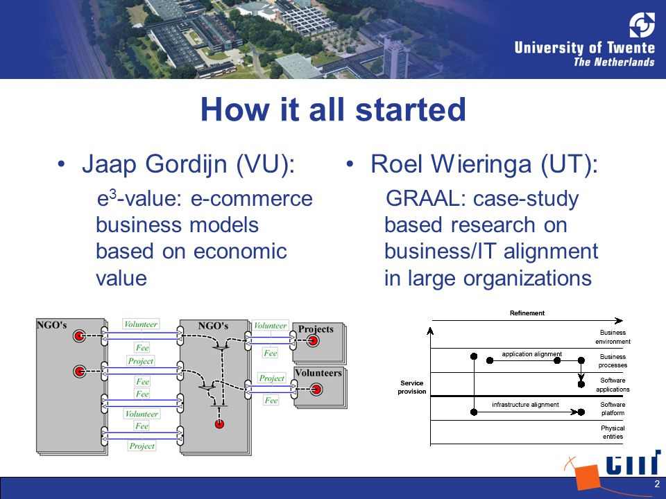 2 How it all started Jaap Gordijn (VU): e 3 -value: e-commerce business models based on economic value Roel Wieringa (UT): GRAAL: case-study based research on business/IT alignment in large organizations