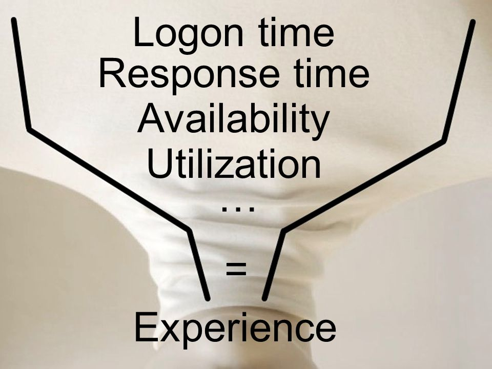 Utilization Availability Response time … Logon time =