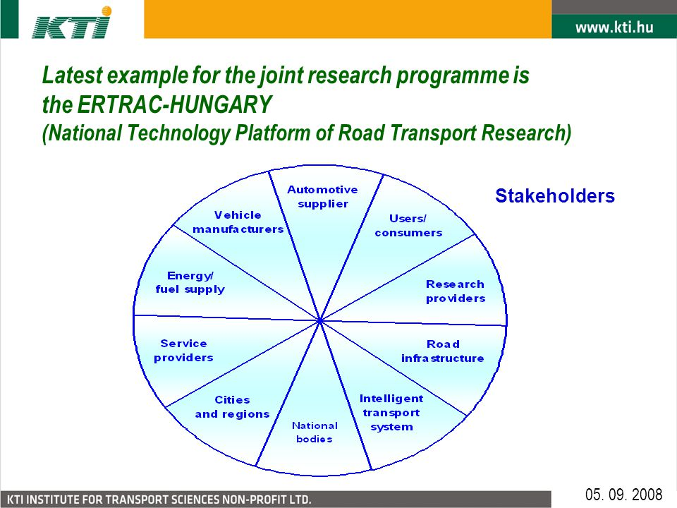 Stakeholders Latest example for the joint research programme is the ERTRAC-HUNGARY (National Technology Platform of Road Transport Research) 05.