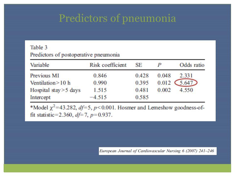 Predictors of pneumonia
