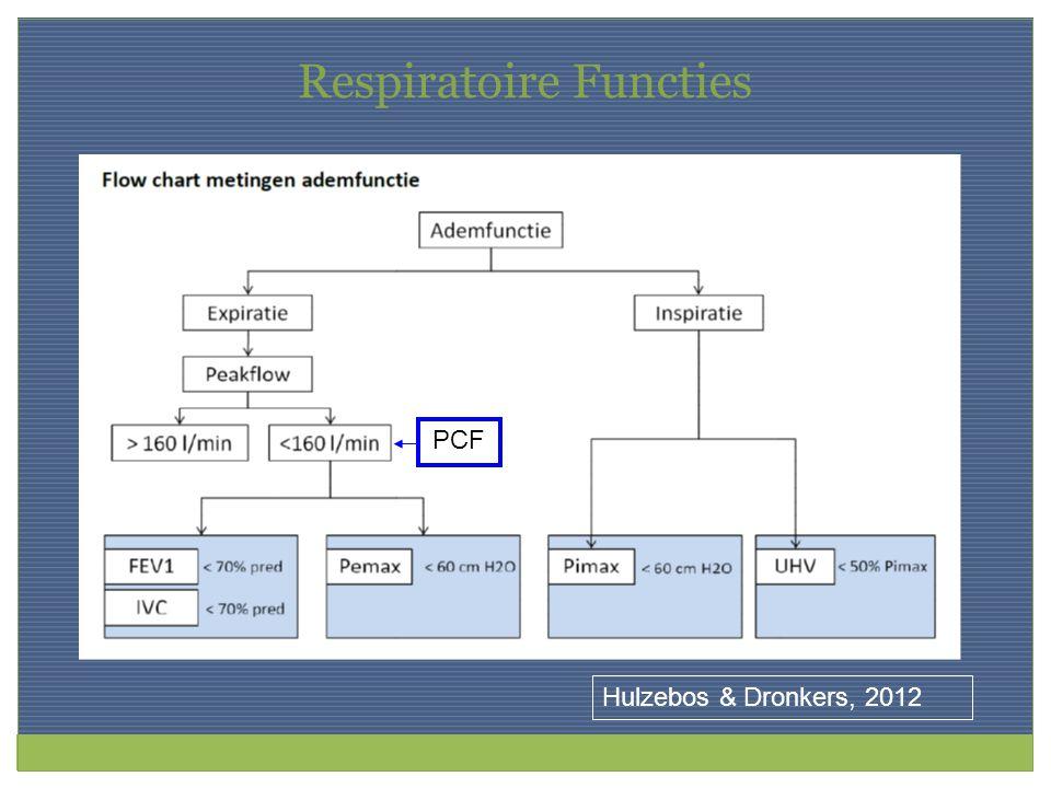 Respiratoire Functies Hulzebos & Dronkers, 2012 PCF