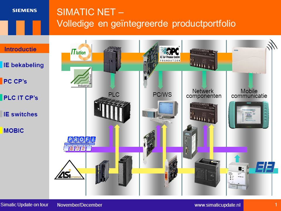 Simatic Update on tour November/December 1 www.simaticupdate.nl IE bekabeling Introductie PC CP's IE switches MOBIC PLC IT CP's SIMATIC NET – Volledige en geïntegreerde productportfolio PLCPC/WS Mobile communicatie Netwerk componenten Introductie