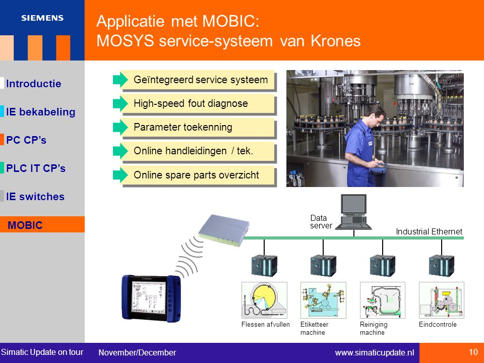 Simatic Update on tour November/December 10 www.simaticupdate.nl IE bekabeling Introductie PC CP's IE switches MOBIC PLC IT CP's Geïntegreerd service systeemHigh-speed fout diagnoseParameter toekenningOnline handleidingen / tek.Online spare parts overzicht EindcontroleReiniging machine Etiketteer machine Flessen afvullen Industrial Ethernet Data server Applicatie met MOBIC: MOSYS service-systeem van Krones MOBIC