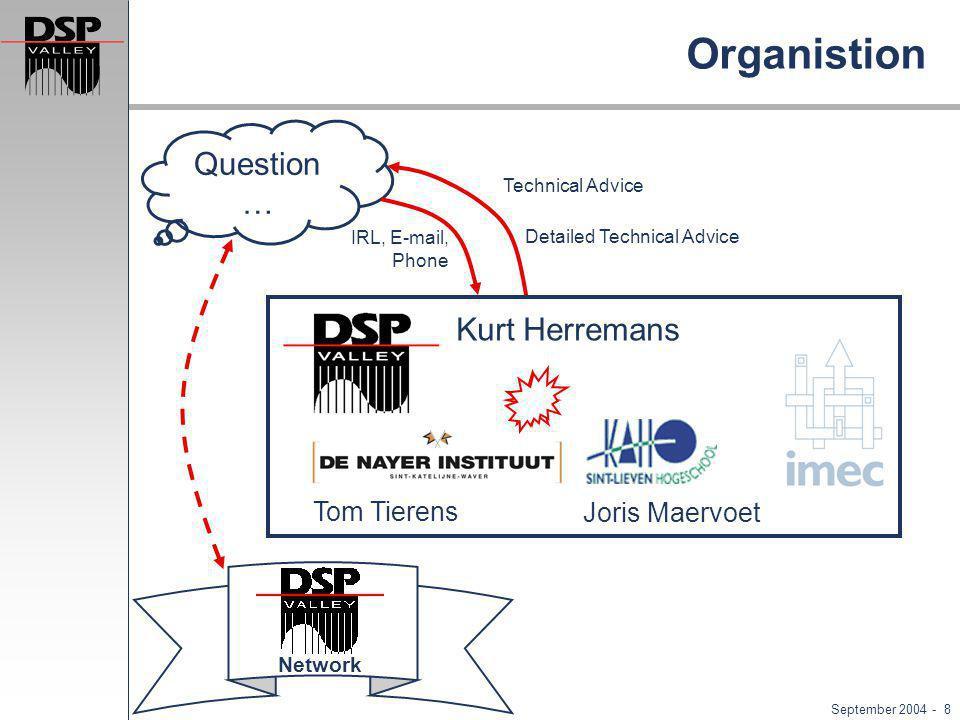 September 2004 - 8 Organistion Question … Kurt Herremans Tom Tierens Joris Maervoet IRL, E-mail, Phone Technical Advice Detailed Technical Advice Netw