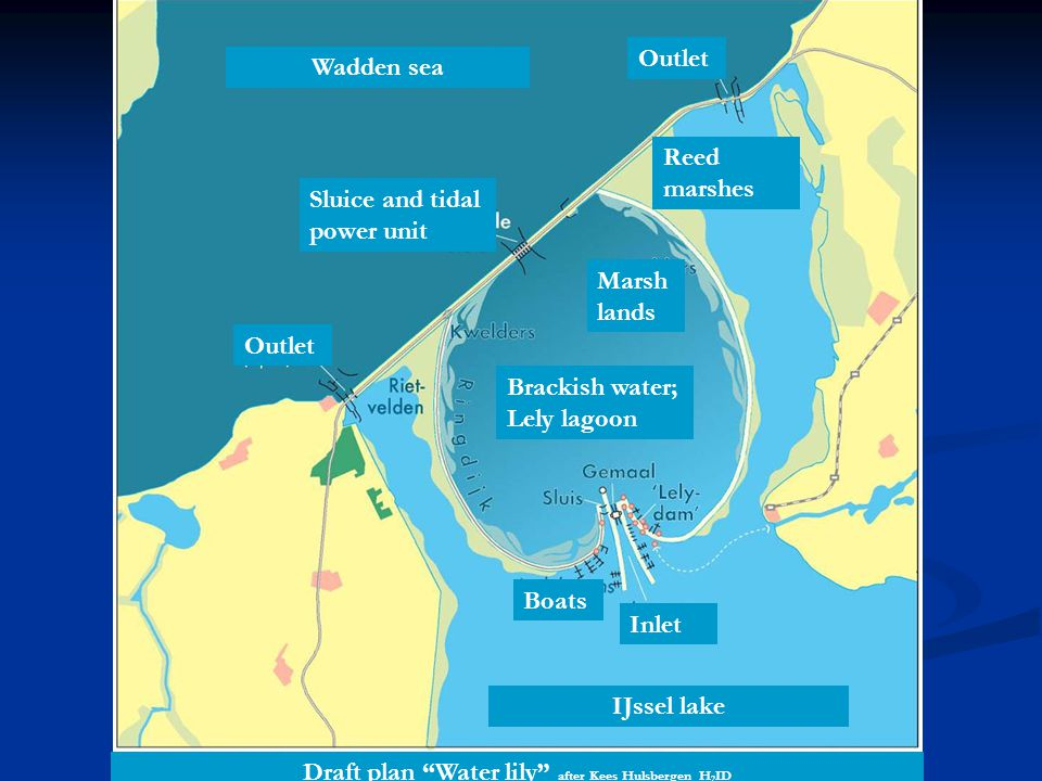 Brackish water; Lely lagoon Marsh lands Sluice and tidal power unit Wadden sea Outlet Reed marshes Inlet IJssel lake Boats Draft plan Water lily after Kees Hulsbergen H 2 ID