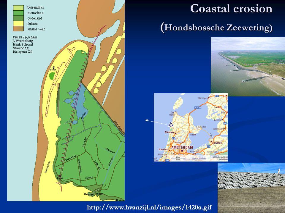 http://www.hvanzijl.nl/images/1420a.gif Coastal erosion ( Hondsbossche Zeewering)
