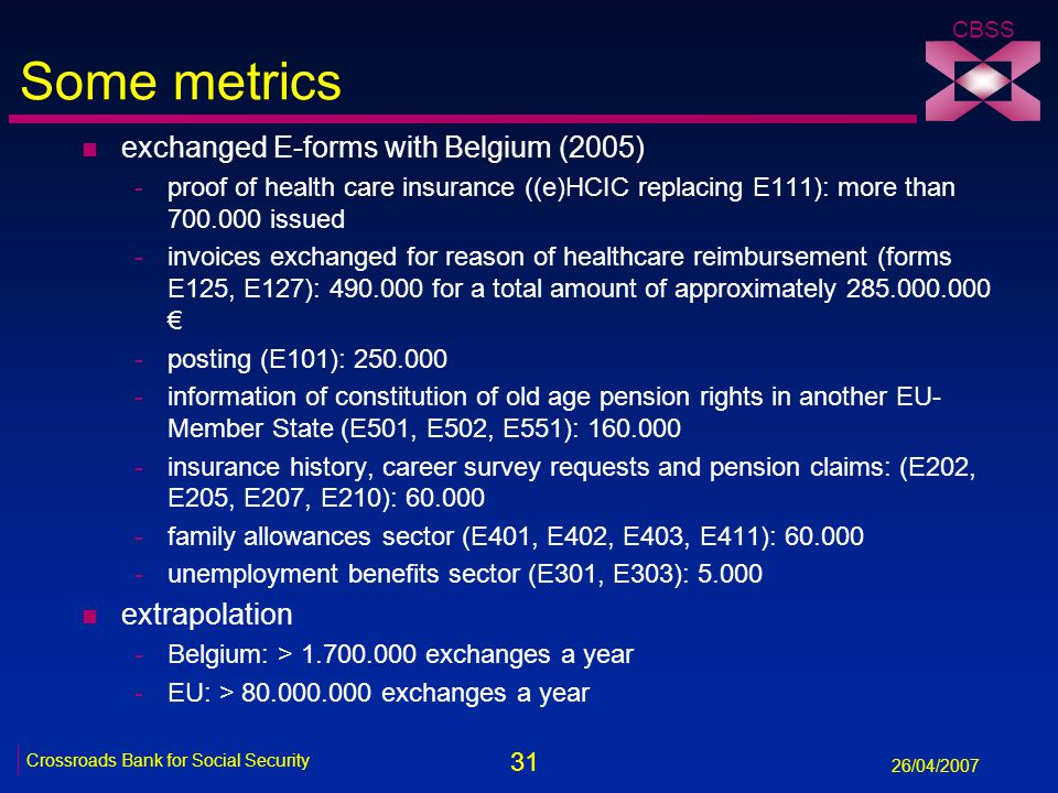 31 Crossroads Bank for Social Security 26/04/2007 CBSS Some metrics n exchanged E-forms with Belgium (2005) -proof of health care insurance ((e)HCIC replacing E111): more than 700.000 issued -invoices exchanged for reason of healthcare reimbursement (forms E125, E127): 490.000 for a total amount of approximately 285.000.000 € -posting (E101): 250.000 -information of constitution of old age pension rights in another EU- Member State (E501, E502, E551): 160.000 -insurance history, career survey requests and pension claims: (E202, E205, E207, E210): 60.000 -family allowances sector (E401, E402, E403, E411): 60.000 -unemployment benefits sector (E301, E303): 5.000 n extrapolation -Belgium: > 1.700.000 exchanges a year -EU: > 80.000.000 exchanges a year