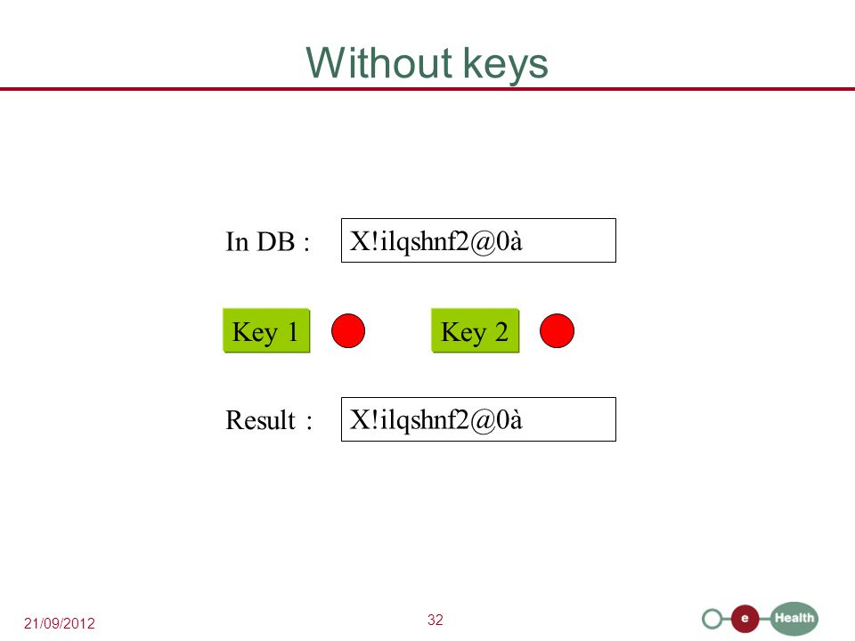 32 21/09/2012 X!ilqshnf2@0à Key 1Key 2 In DB : X!ilqshnf2@0à Result : Without keys