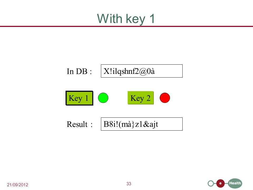 33 21/09/2012 With key 1 X!ilqshnf2@0à Key 1 Key 2 In DB : B8i!(mà}z1&ajt Result :