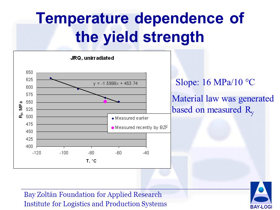Bay Zoltán Foundation for Applied Research Institute for Logistics and Production Systems BAY-LOGI Temperature dependence of the yield strength Slope: 16 MPa/10 °C Material law was generated based on measured R y