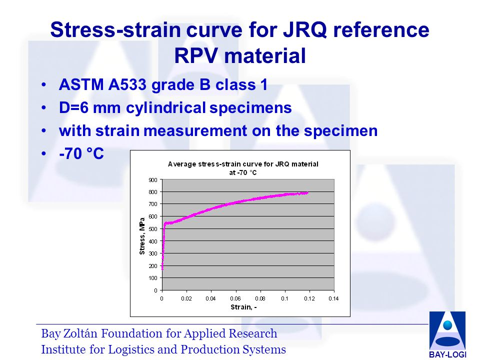 Bay Zoltán Foundation for Applied Research Institute for Logistics and Production Systems BAY-LOGI Stress-strain curve for JRQ reference RPV material ASTM A533 grade B class 1 D=6 mm cylindrical specimens with strain measurement on the specimen -70 °C