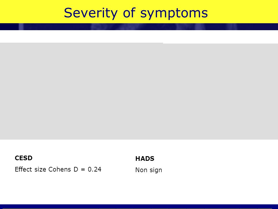Severity of symptoms ____________________________________________________________________________________________ CESD Effect size Cohens D = 0.24 HAD