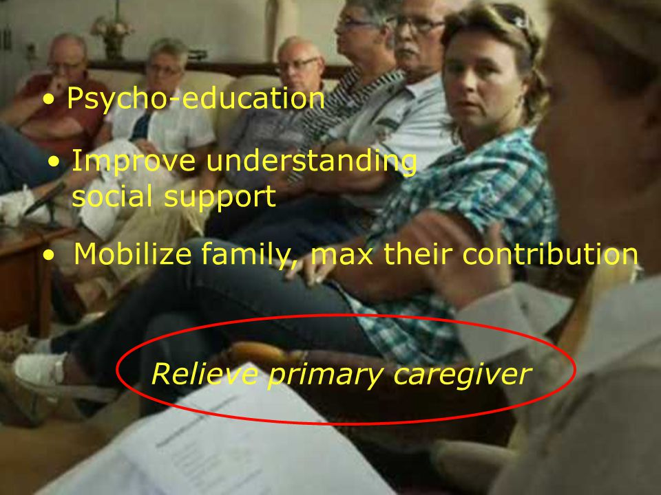 Mobilize family, max their contribution Improve understanding social support Psycho-education Relieve primary caregiver